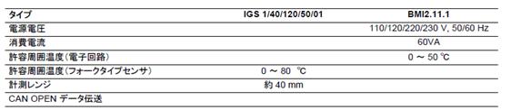 電磁誘導式ストリップエッジ検出装置[IGS]